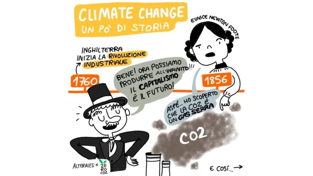 La storia del cambiamento climatico